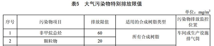 大气污染物特别排放限值-1.jpg