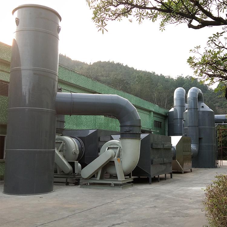 酸雾塔废气处理设备.jpg